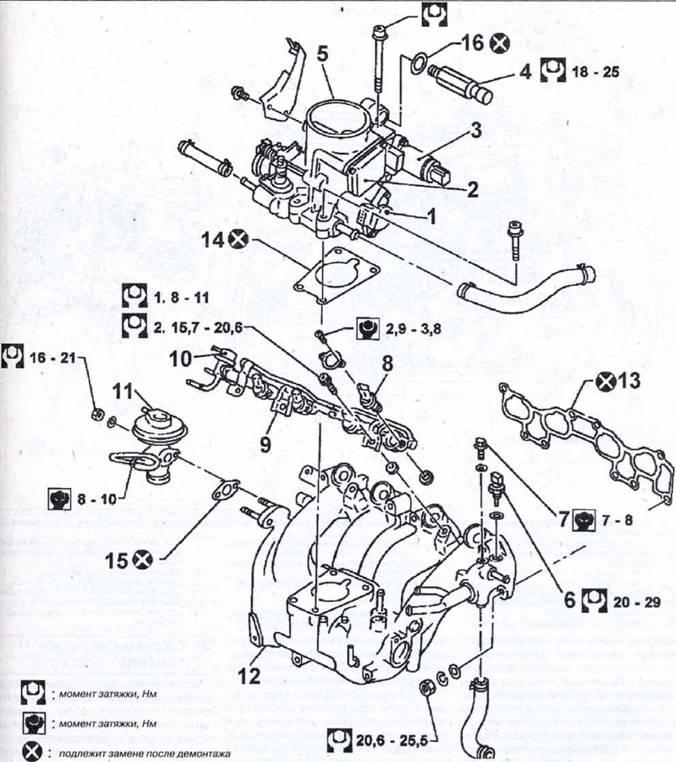 нагрузка на двигатель,