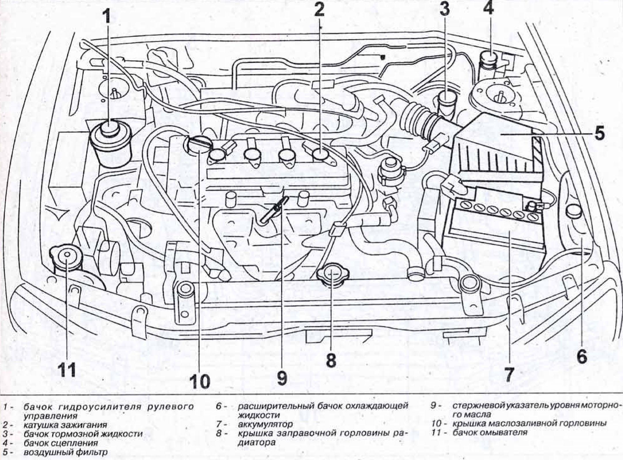 Двигатель qg18de схема
