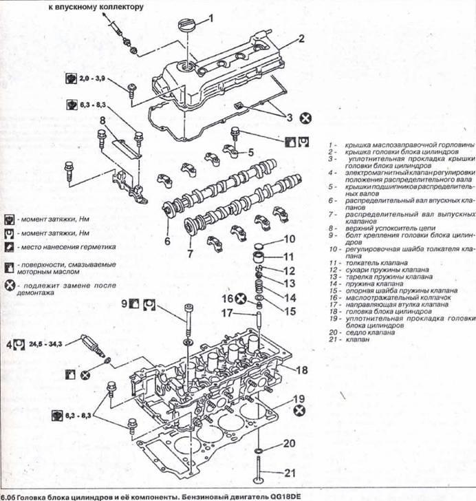 двигателем QG18DE – Снятие
