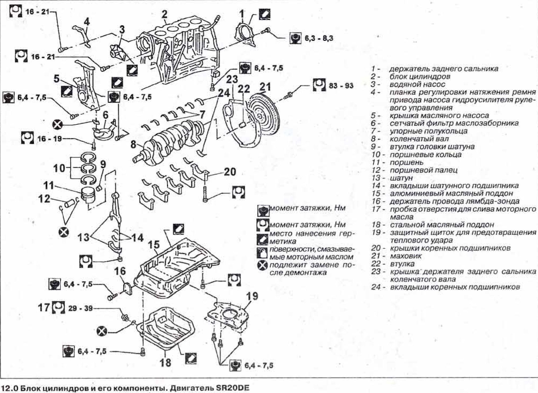 Sr20de схема двигателя