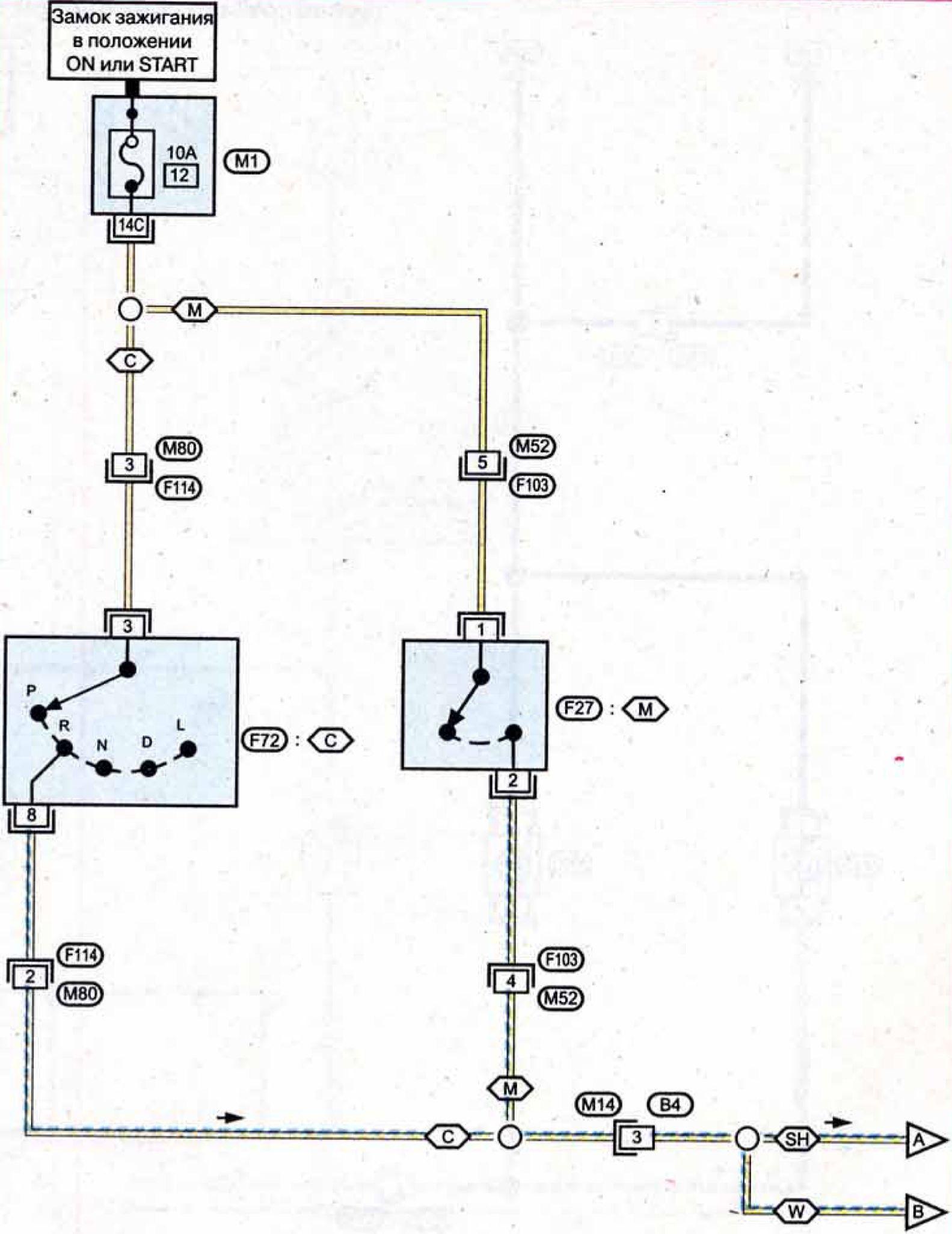 Ключ к схеме 11 М1 блок предохранителей F72 датчик нейтральной передачи Р27 датчик-выключатель огней заднего хода Т13...