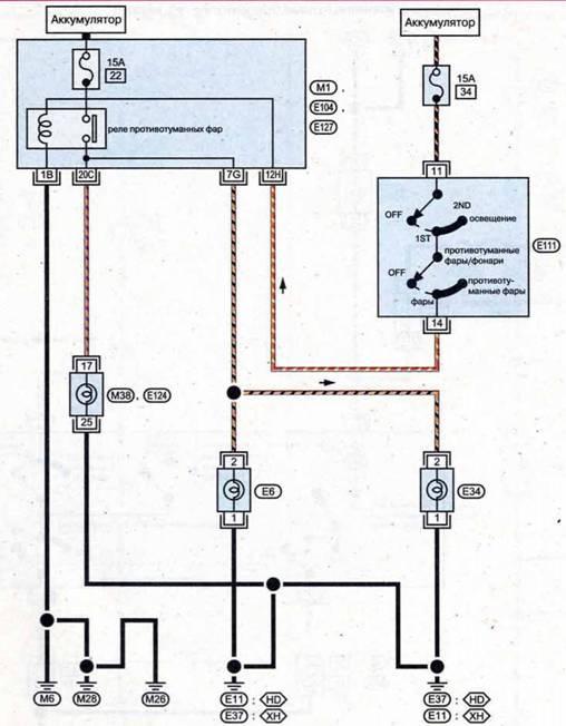 Схема 12. Противотуманные фары