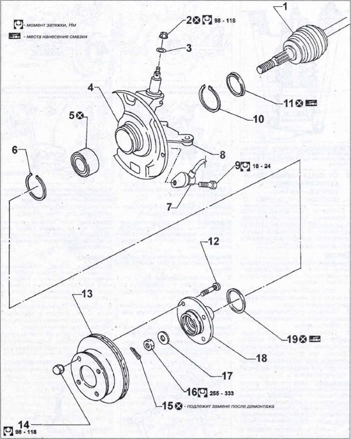 Схема передней ступицы ниссан ноут