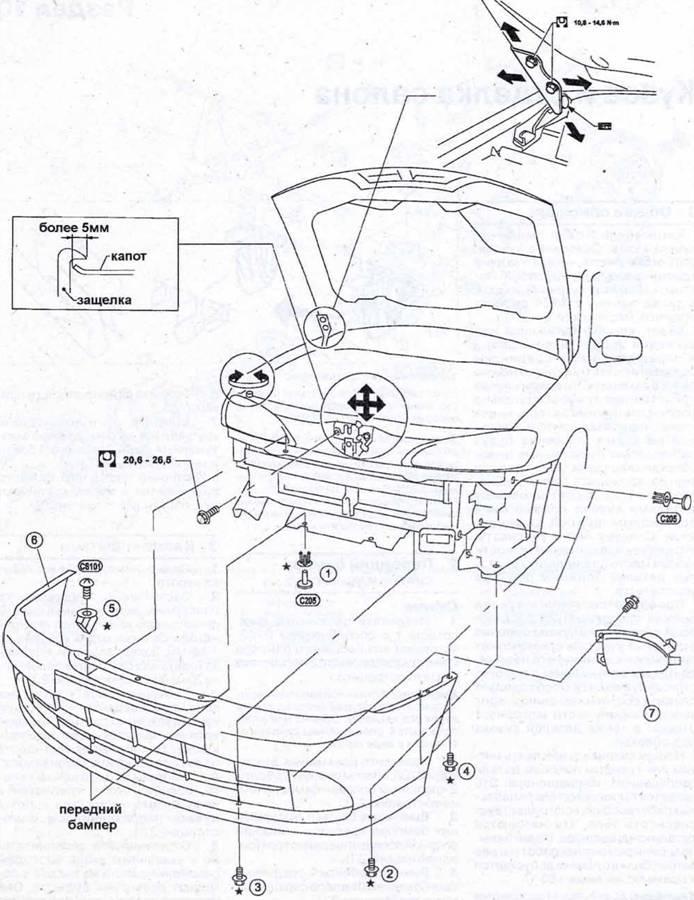 Передний бампер — снятие и