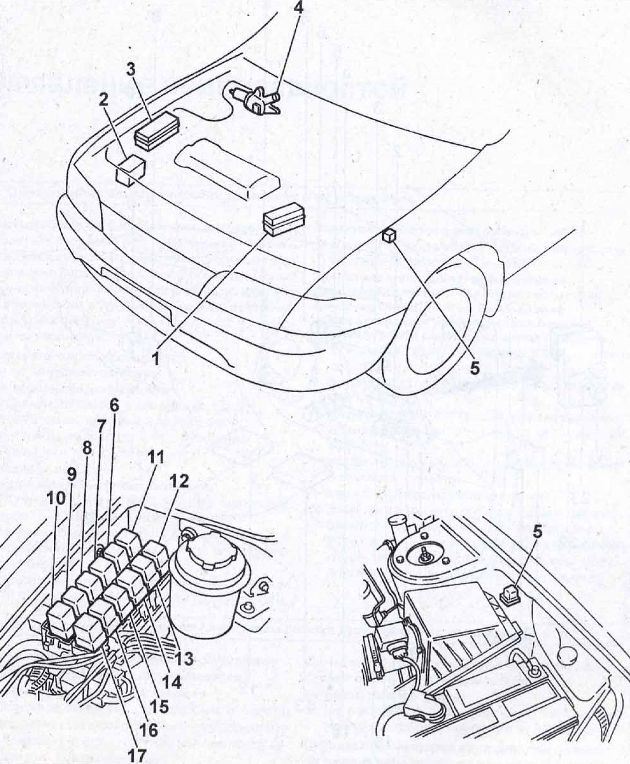 Предохранители и реле в моторном отсеке: 1 - блок предохранителей в моторном отсеке; 2 - блок управления ABS; 3...